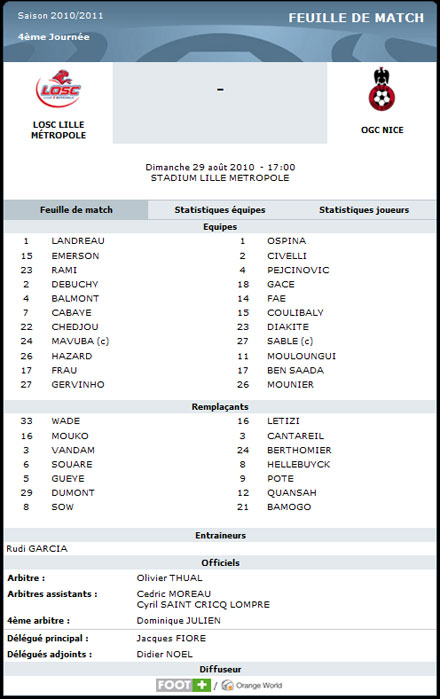 Ligue 1 rencontres